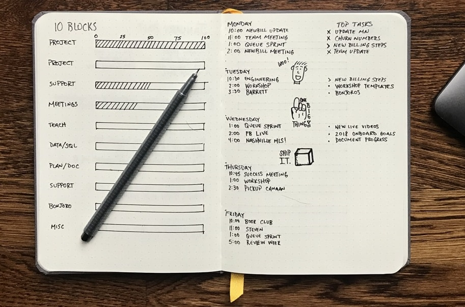 is a bullet journal useful?