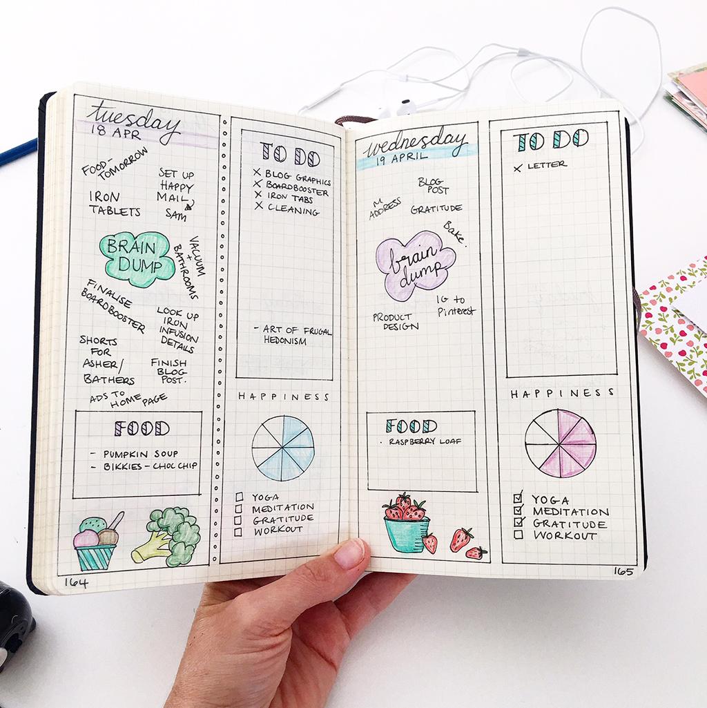 bullet journal daily spread ideas