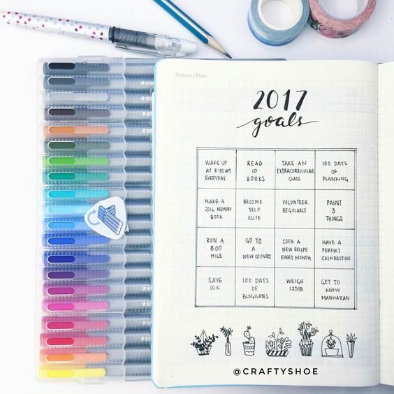 bullet journal goals spreads block format, goal page ideas, bujo goal pages
