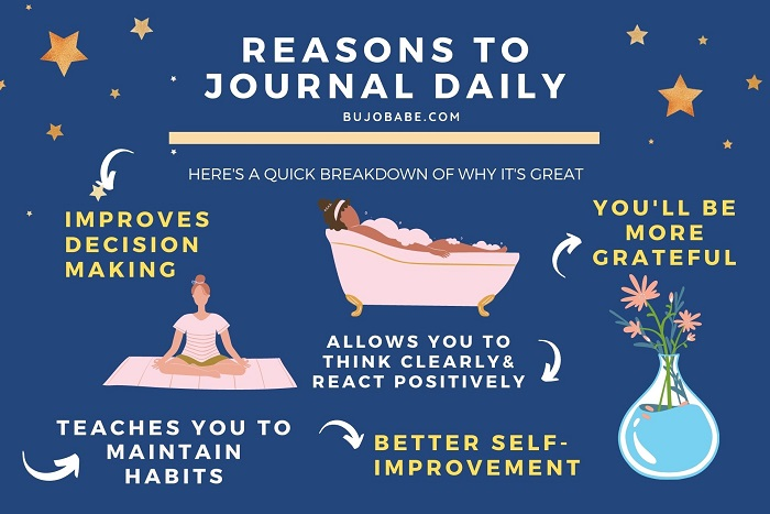 daily journaling guide