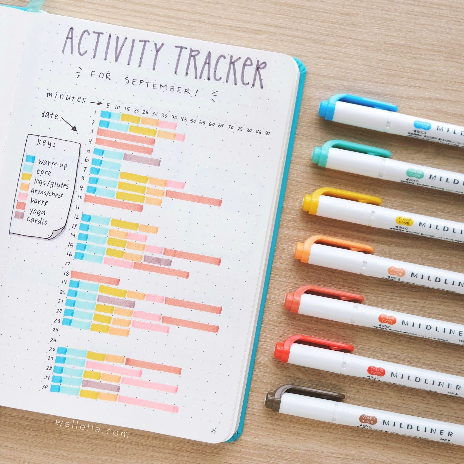 how to bullet journal when you're not artistic fitness tracker