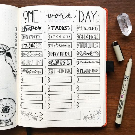 one word a day bullet journal page idea