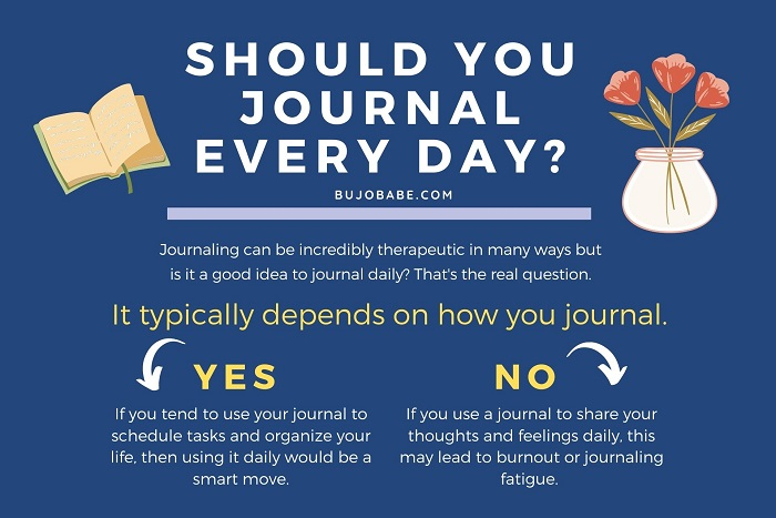 should i journal every day