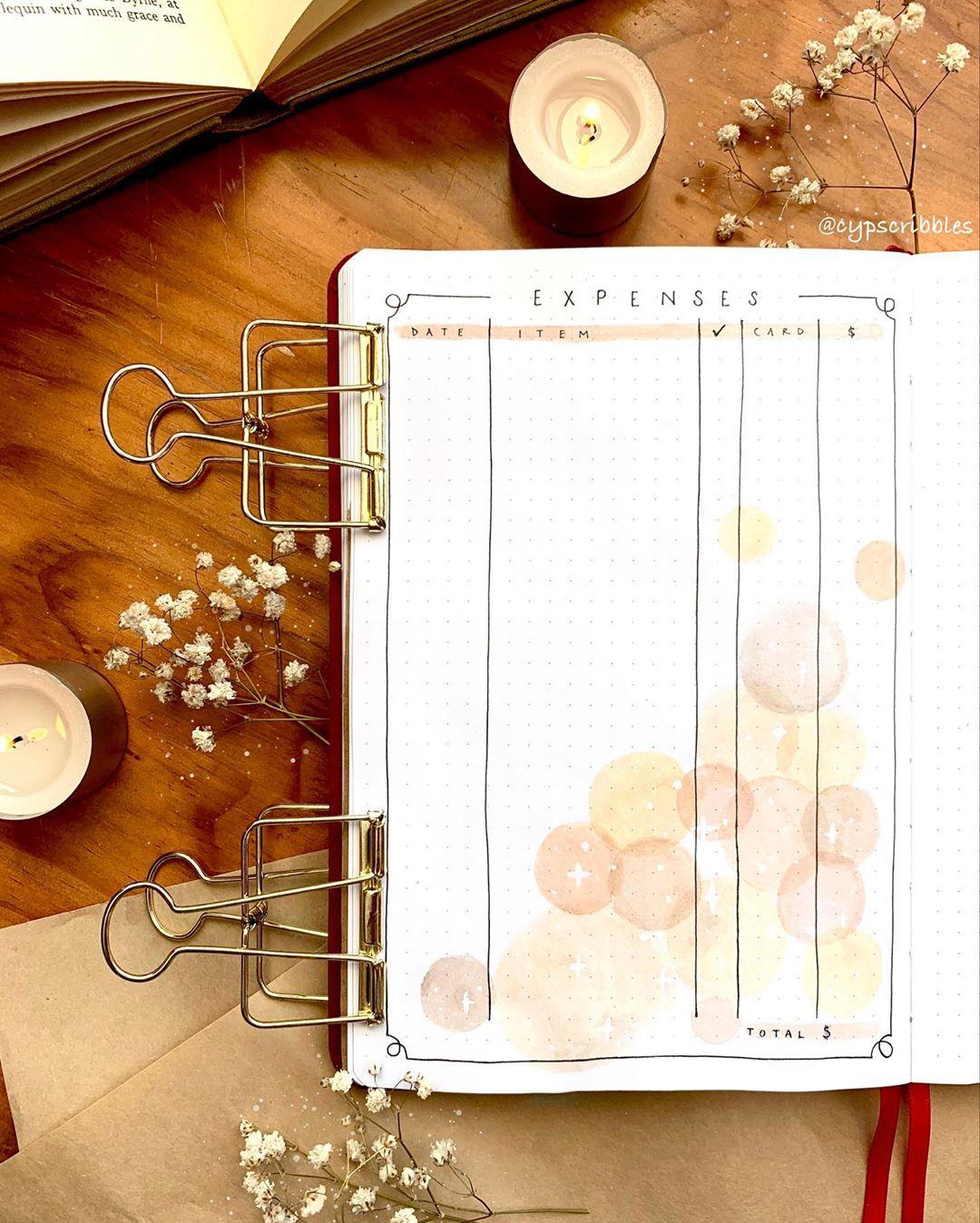 bullet journal budget trackers, finance spreads, bullet journal finance logs