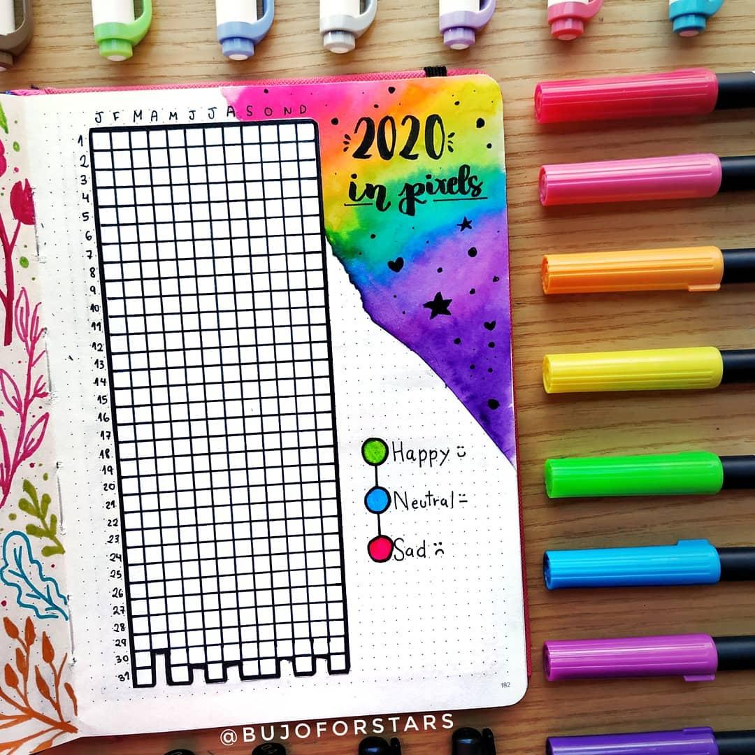 bullet journal year in pixels spread ideas, year in pixels spreads, minimalistic year in pixels, year in pixels layout