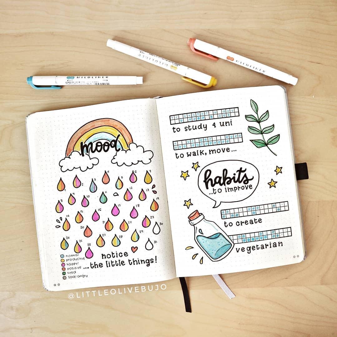 bullet journal mood tracker ideas rainbow tracker