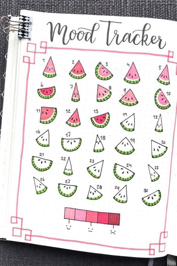 bullet journal page ideas, bujo fruit spreads, mood tracker